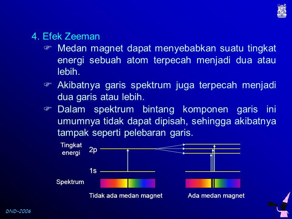 DND-2006  Dalam spektrum bintang komponen garis ini umumnya tidak dapat dipisah, sehingga akibatnya tampak seperti pelebaran garis.  Medan magnet da