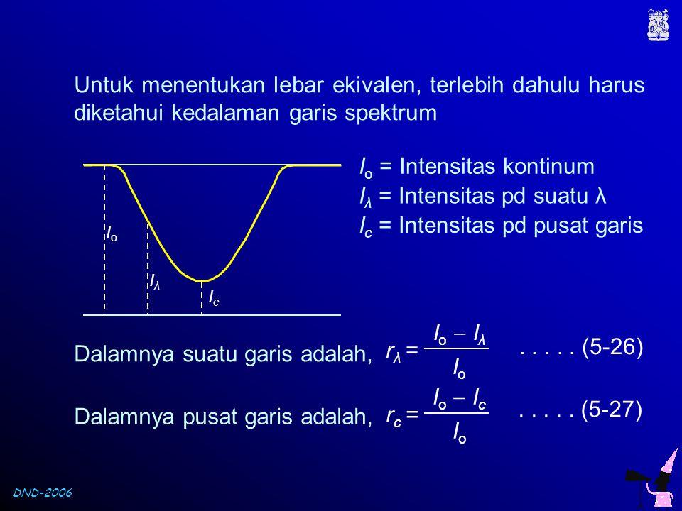 DND-2006 Untuk menentukan lebar ekivalen, terlebih dahulu harus diketahui kedalaman garis spektrum IcIc IλIλ IoIo I o = Intensitas kontinum I λ = Inte