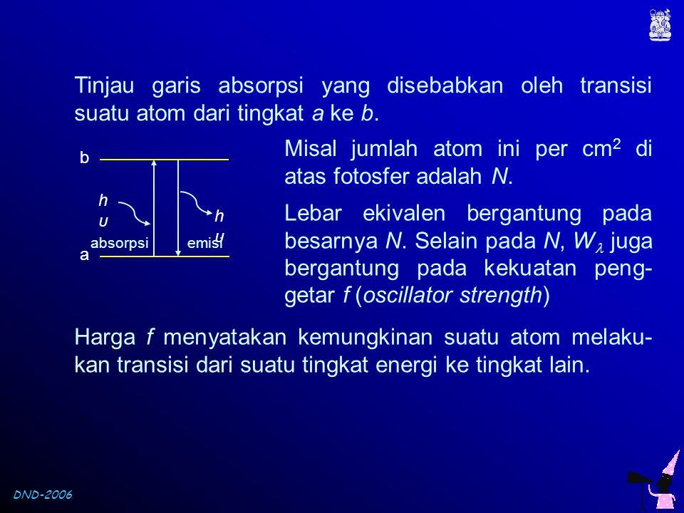 DND-2006 Tinjau garis absorpsi yang disebabkan oleh transisi suatu atom dari tingkat a ke b. a b hυhυ hυhυ absorpsiemisi Misal jumlah atom ini per cm