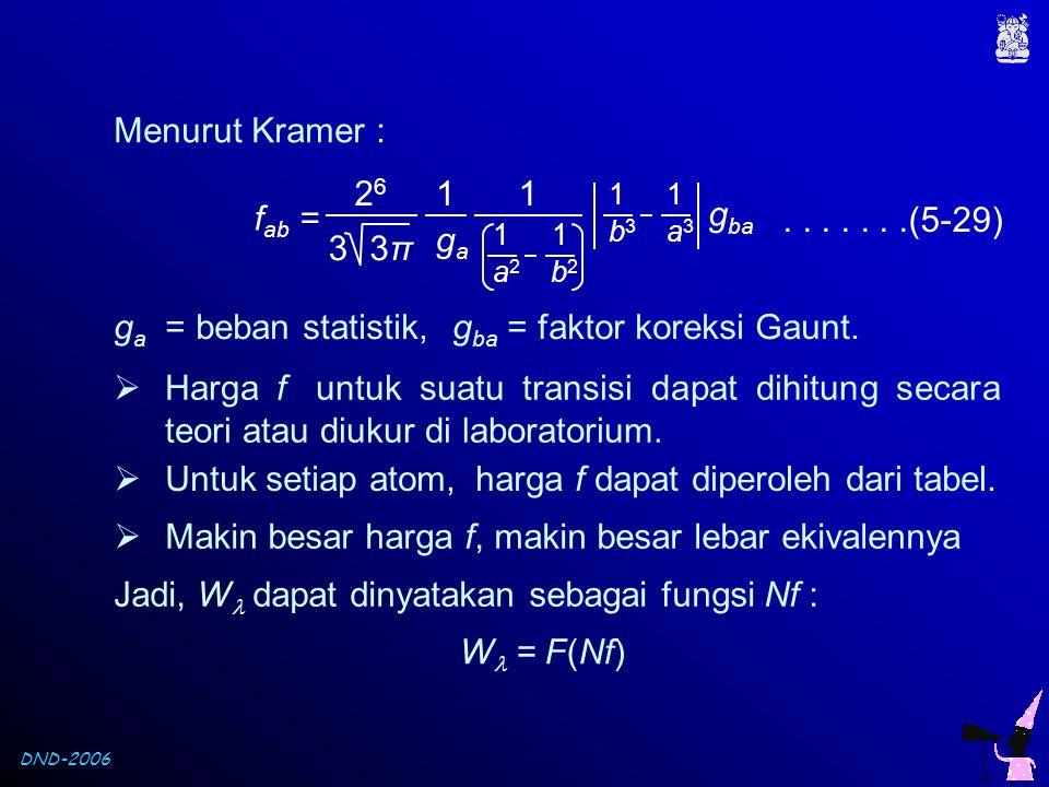 DND-2006 Menurut Kramer : gaga 1 f ab = 2626 3π3π3 a2a2 1 b2b2 1 1 b3b3 1 a3a3 1 g ba.......(5-29) g a = beban statistik,  Harga f untuk suatu transi