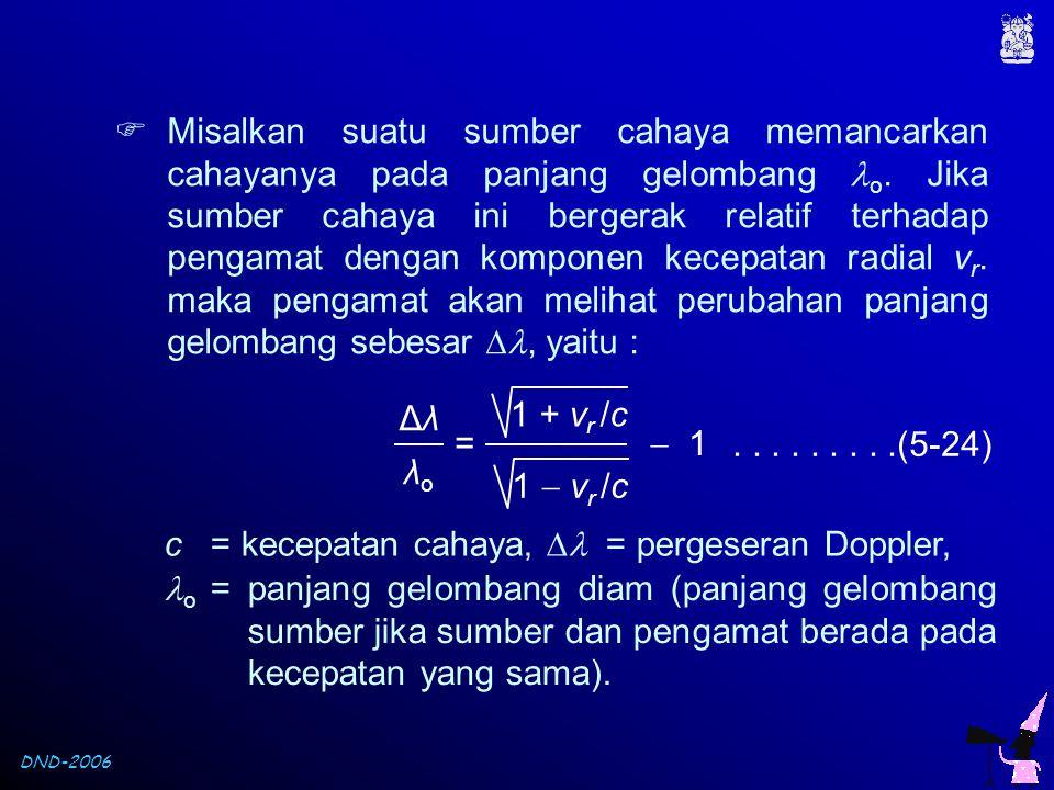 DND-2006 ΔλΔλ λoλo =  1 1 + v r /c 1  v r /c.........(5-24) c = kecepatan cahaya,  = pergeseran Doppler,  o = panjang gelombang diam (panjang gel