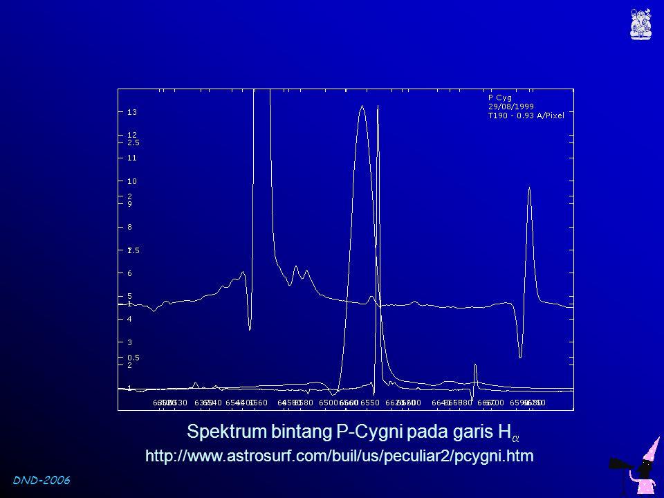 DND-2006 Spektrum bintang P-Cygni pada garis H  http://www.astrosurf.com/buil/us/peculiar2/pcygni.htm