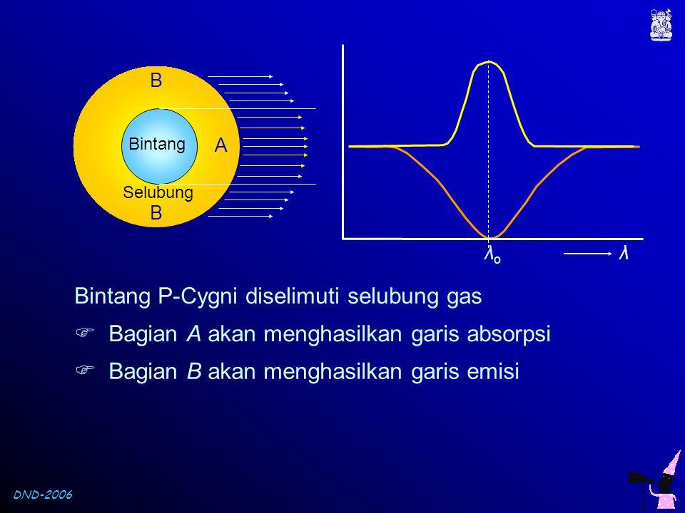 DND-2006 A B B λoλo λ Bintang P-Cygni diselimuti selubung gas  Bagian A akan menghasilkan garis absorpsi  Bagian B akan menghasilkan garis emisi Bin