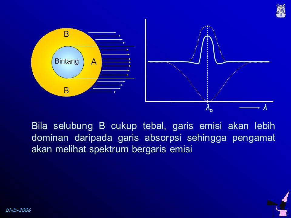 DND-2006 A B B λoλo λ Bintang Bila selubung B cukup tebal, garis emisi akan lebih dominan daripada garis absorpsi sehingga pengamat akan melihat spekt