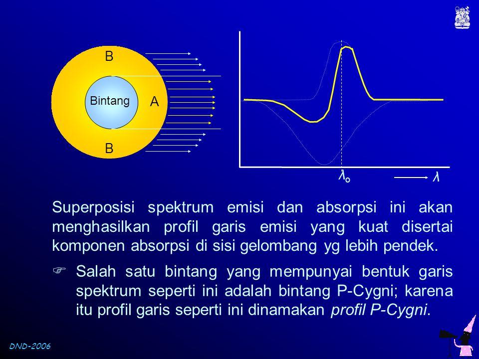 DND-2006 A B B Bintang λoλo λ Superposisi spektrum emisi dan absorpsi ini akan menghasilkan profil garis emisi yang kuat disertai komponen absorpsi di