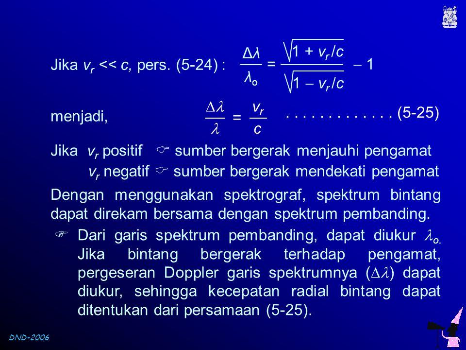 DND-2006 Jika v r << c, pers. (5-24) :............. (5-25)   vrvr c = ΔλΔλ λoλo =  1 1 + v r /c 1  v r /c Jika v r positif  sumber bergerak me