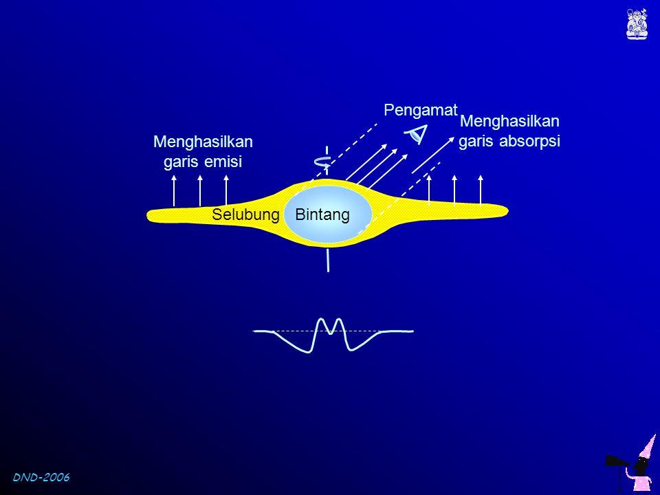 DND-2006 BintangSelubung Menghasilkan garis emisi Menghasilkan garis absorpsi Pengamat