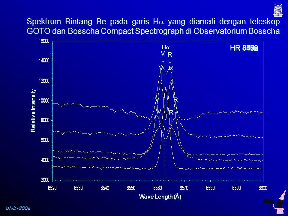 DND-2006 Spektrum Bintang Be pada garis H  yang diamati dengan teleskop GOTO dan Bosscha Compact Spectrograph di Observatorium Bosscha Relative Inten