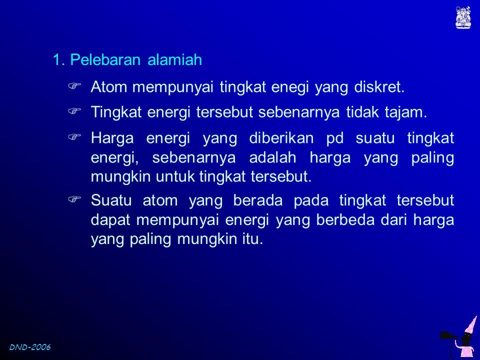 DND-2006  Atom mempunyai tingkat enegi yang diskret. 1.Pelebaran alamiah  Tingkat energi tersebut sebenarnya tidak tajam.  Suatu atom yang berada p
