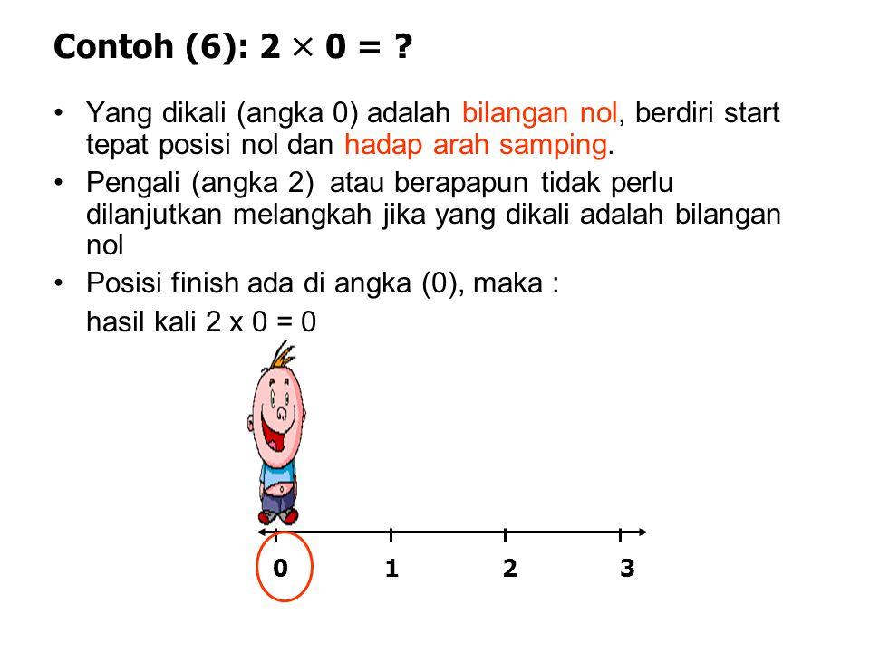 Contoh (6): 2  0 = ? •Yang dikali (angka 0) adalah bilangan nol, berdiri start tepat posisi nol dan hadap arah samping. •Pengali (angka 2) atau berap