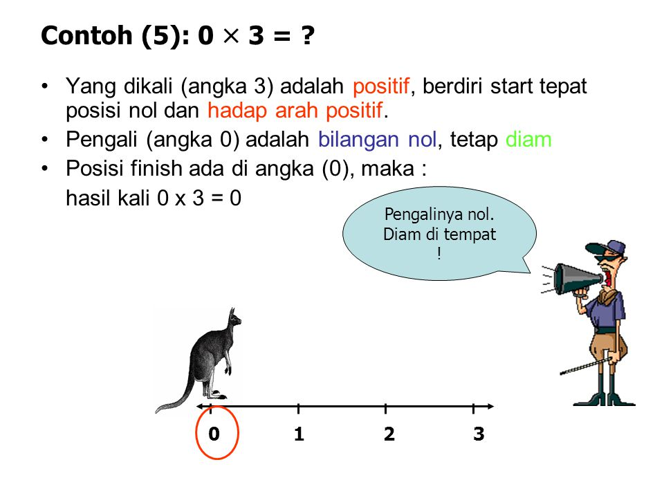 Contoh (5): 0  3 = ? •Yang dikali (angka 3) adalah positif, berdiri start tepat posisi nol dan hadap arah positif. •Pengali (angka 0) adalah bilangan