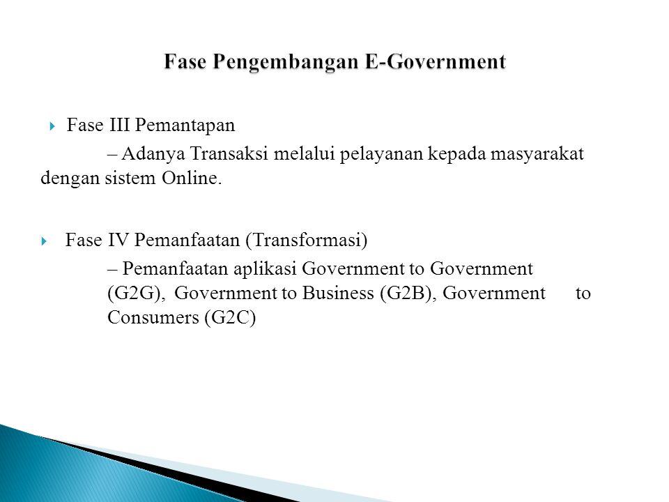  Fase III Pemantapan – Adanya Transaksi melalui pelayanan kepada masyarakat dengan sistem Online.