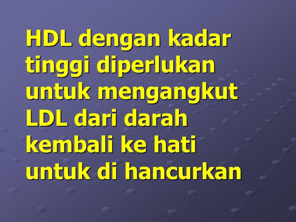 Jika LDL tinggi akan menyebabkan: Tekanan darah tinggi .