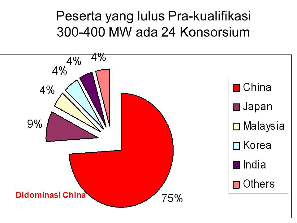 3 Peserta yang lulus Pra-kualifikasi 300-400 MW ada 24 Konsorsium Didominasi China