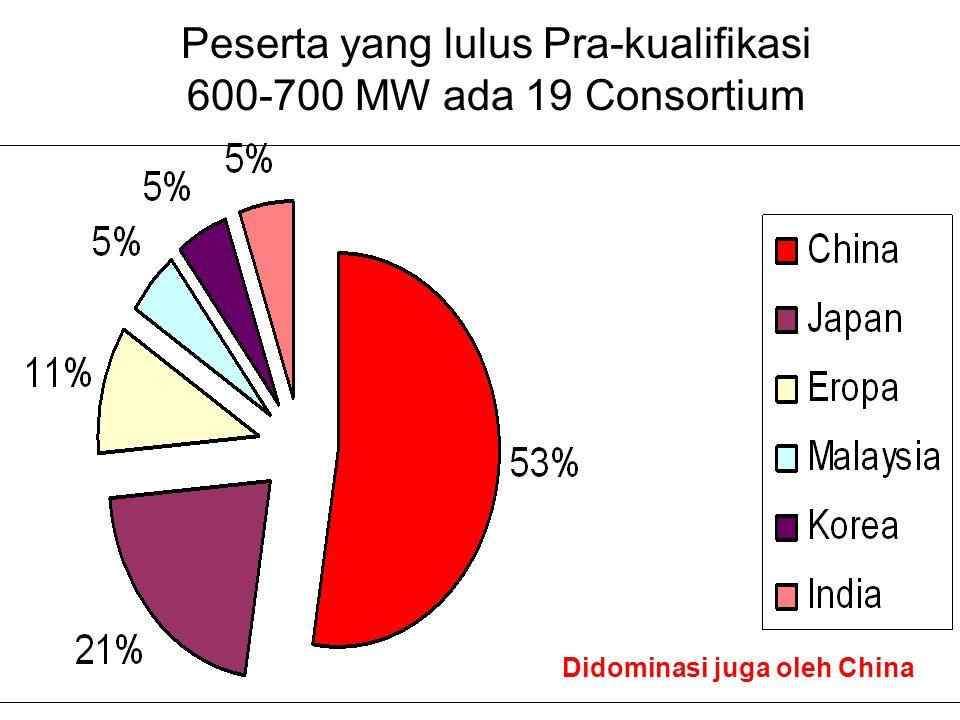 4 Peserta yang lulus Pra-kualifikasi 600-700 MW ada 19 Consortium Didominasi juga oleh China