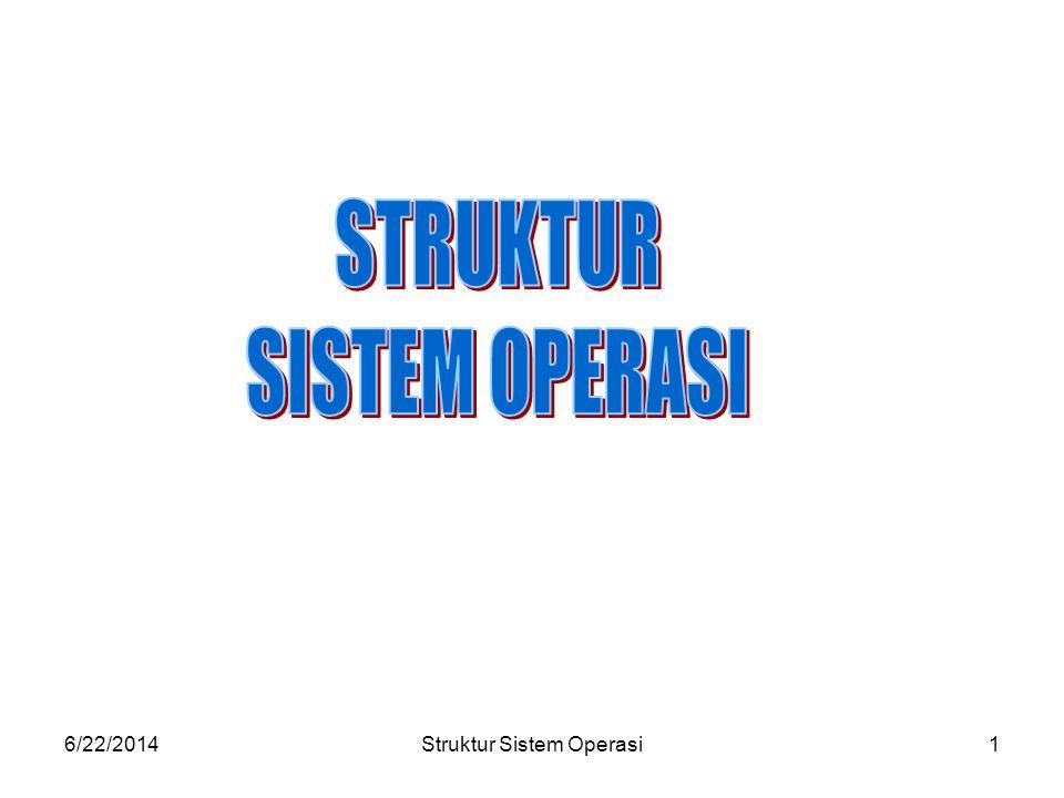 6/22/2014Struktur Sistem Operasi1