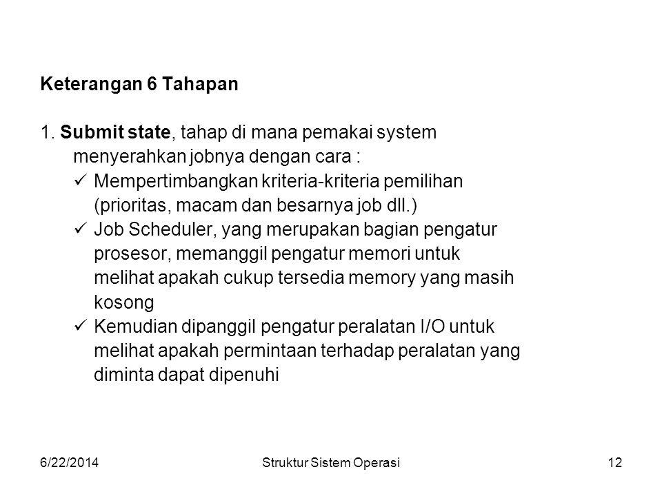 6/22/2014Struktur Sistem Operasi12 Keterangan 6 Tahapan 1. Submit state, tahap di mana pemakai system menyerahkan jobnya dengan cara :  Mempertimbang