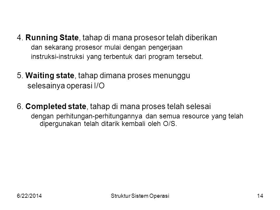 6/22/2014Struktur Sistem Operasi14 4. Running State, tahap di mana prosesor telah diberikan dan sekarang prosesor mulai dengan pengerjaan instruksi-in