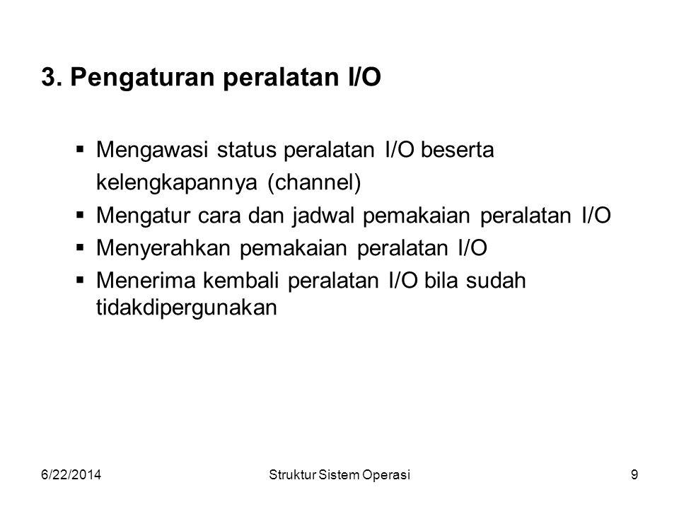 6/22/2014Struktur Sistem Operasi9 3. Pengaturan peralatan I/O  Mengawasi status peralatan I/O beserta kelengkapannya (channel)  Mengatur cara dan ja
