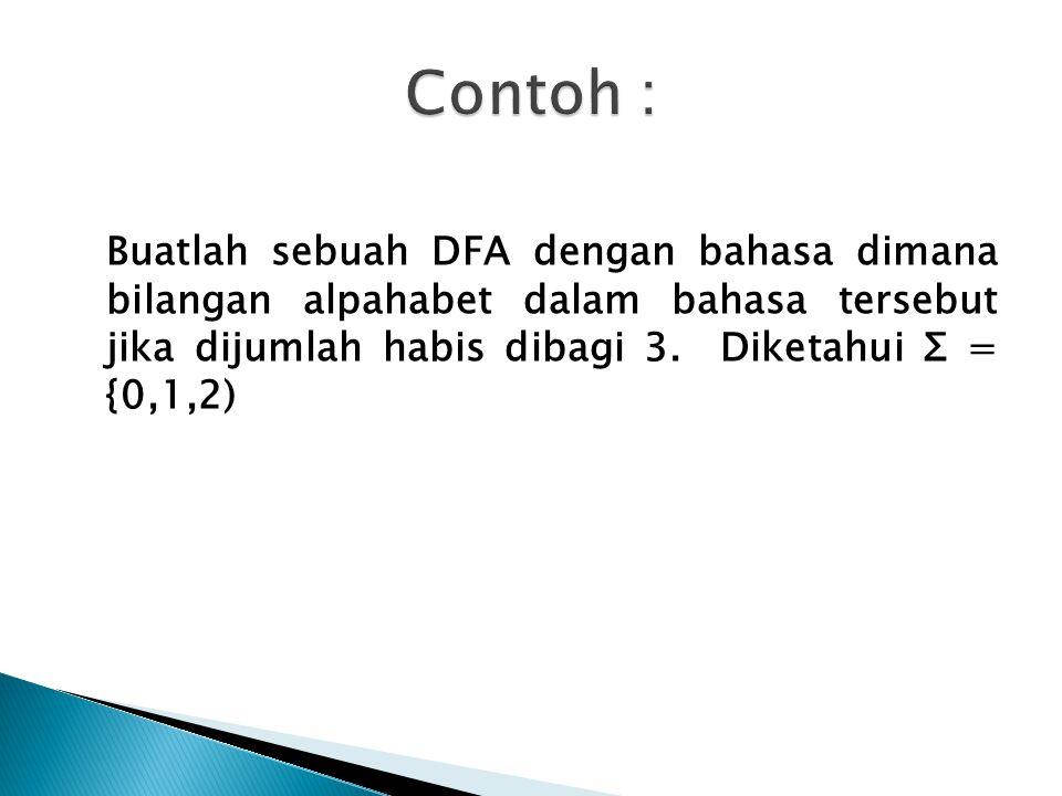 Buatlah sebuah DFA dengan bahasa dimana bilangan alpahabet dalam bahasa tersebut jika dijumlah habis dibagi 3. Diketahui Σ = {0,1,2)
