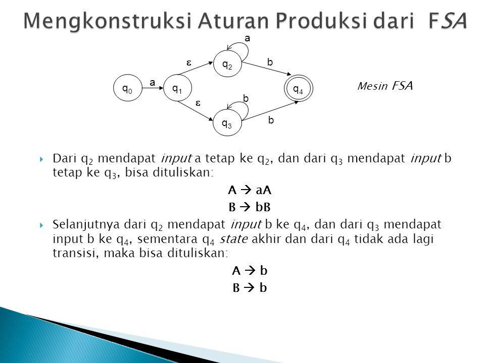  Kumpulan aturan produksi yang diperoleh bisa dituliskan sebagai berikut: S  aE E  A  B A  aA  b B  bB  b '  ' berarti atau Secara formal tata bahasa yang diperoleh dari FSA adalah: V=  S,E,A,B  T =  a,b  P =  S  aE, E  A  B, A  aA  b, B  bB  b  S = S