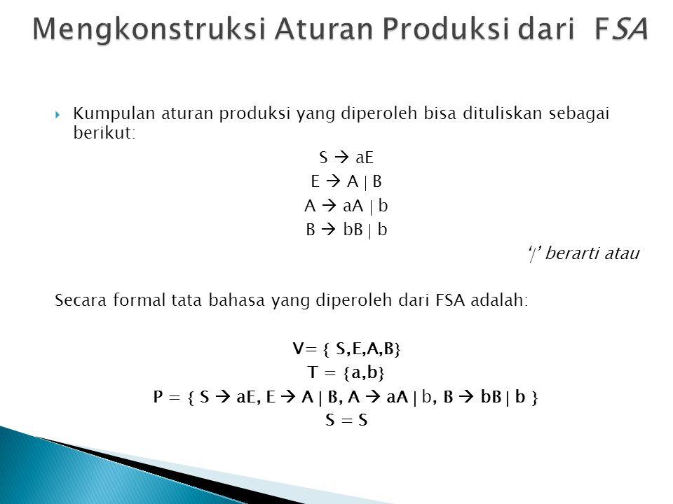  Kumpulan aturan produksi yang diperoleh bisa dituliskan sebagai berikut: S  aE E  A  B A  aA  b B  bB  b '  ' berarti atau Secara formal tat