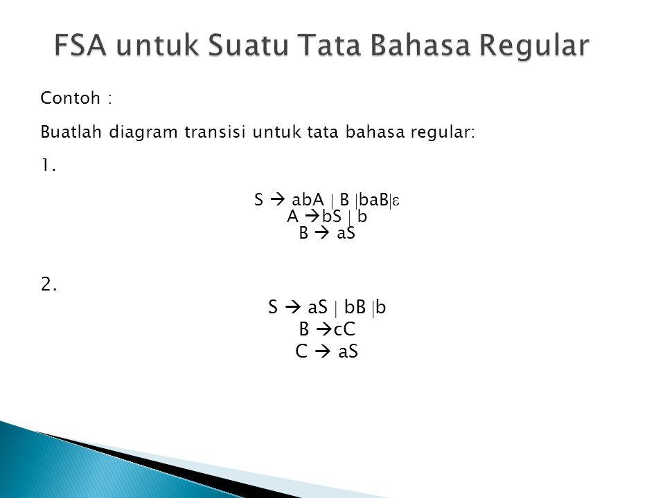 Contoh : Buatlah diagram transisi untuk tata bahasa regular: 1. S  abA  B  baB  A  bS  b B  aS 2. S  aS  bB  b B  cC C  aS