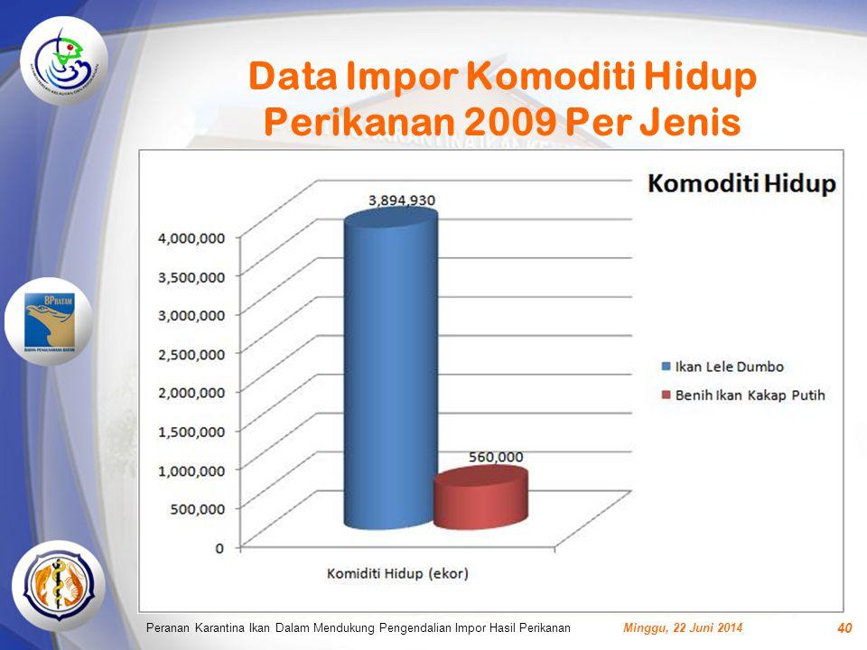 Data Impor Komoditi Hidup Perikanan 2009 Per Jenis Minggu, 22 Juni 2014Peranan Karantina Ikan Dalam Mendukung Pengendalian Impor Hasil Perikanan 40