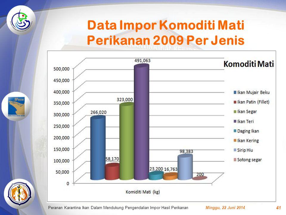 Data Impor Komoditi Mati Perikanan 2009 Per Jenis Minggu, 22 Juni 2014Peranan Karantina Ikan Dalam Mendukung Pengendalian Impor Hasil Perikanan 41