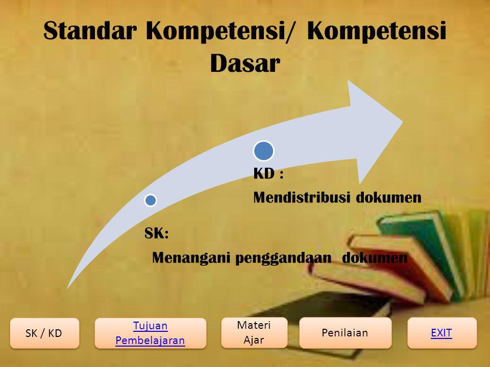 Standar Kompetensi/ Kompetensi Dasar SK / KD Tujuan Pembelajaran Tujuan Pembelajaran EXIT Penilaian Materi Ajar Materi Ajar SK: Menangani penggandaan