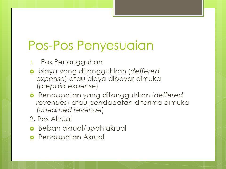 Pos-Pos Penyesuaian 1. Pos Penangguhan  biaya yang ditangguhkan (deffered expense) atau biaya dibayar dimuka (prepaid expense)  Pendapatan yang dita