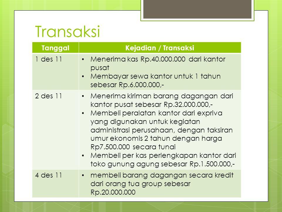 Transaksi TanggalKejadian / Transaksi 1 des 11 • Menerima kas Rp.40.000.000 dari kantor pusat • Membayar sewa kantor untuk 1 tahun sebesar Rp.6.000.00