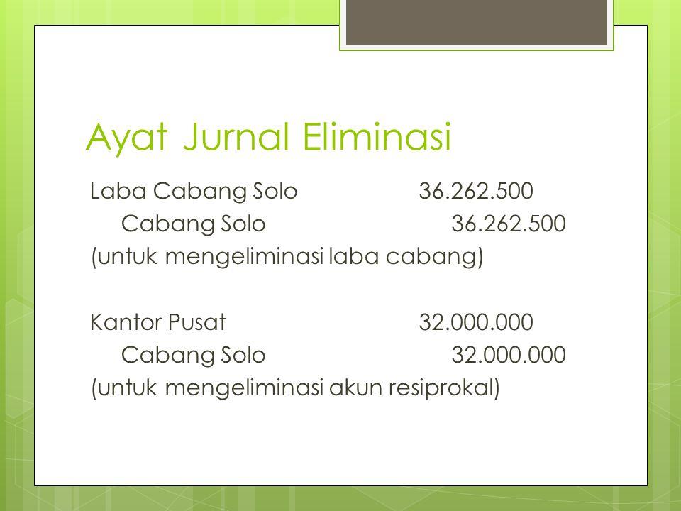 Ayat Jurnal Eliminasi Laba Cabang Solo36.262.500 Cabang Solo36.262.500 (untuk mengeliminasi laba cabang) Kantor Pusat32.000.000 Cabang Solo32.000.000