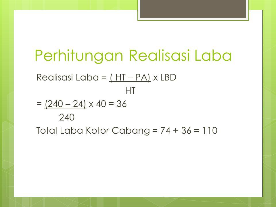 Perhitungan Realisasi Laba Realisasi Laba = ( HT – PA) x LBD HT = (240 – 24) x 40 = 36 240 Total Laba Kotor Cabang = 74 + 36 = 110
