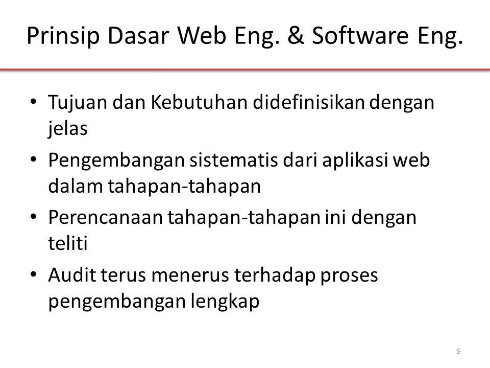 Prinsip Dasar Web Eng. & Software Eng.