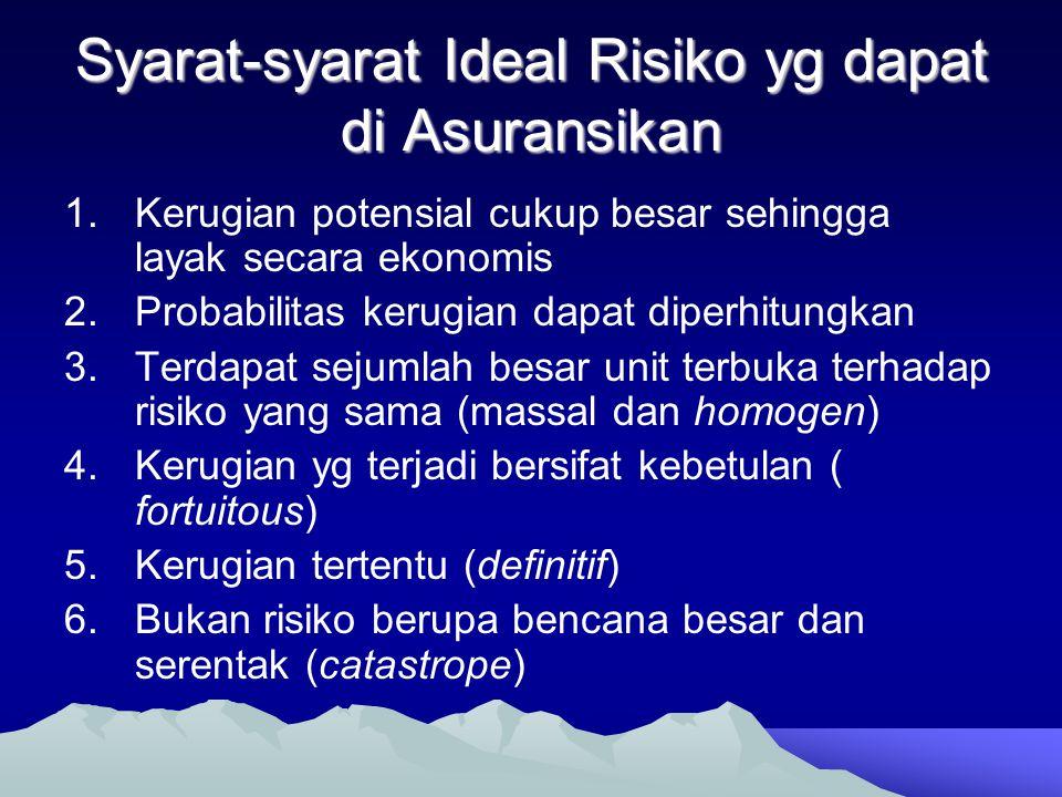 Syarat-syarat Ideal Risiko yg dapat di Asuransikan 1.Kerugian potensial cukup besar sehingga layak secara ekonomis 2.Probabilitas kerugian dapat diper