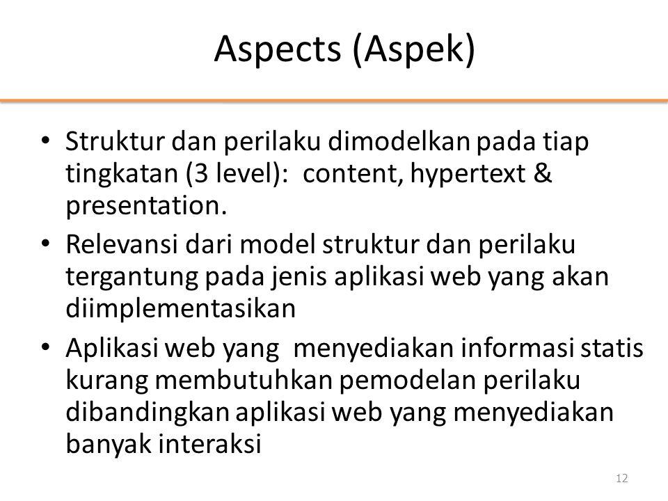 Aspects (Aspek) • Struktur dan perilaku dimodelkan pada tiap tingkatan (3 level): content, hypertext & presentation.