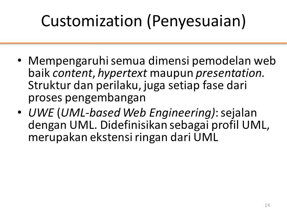 Customization (Penyesuaian) • Mempengaruhi semua dimensi pemodelan web baik content, hypertext maupun presentation.