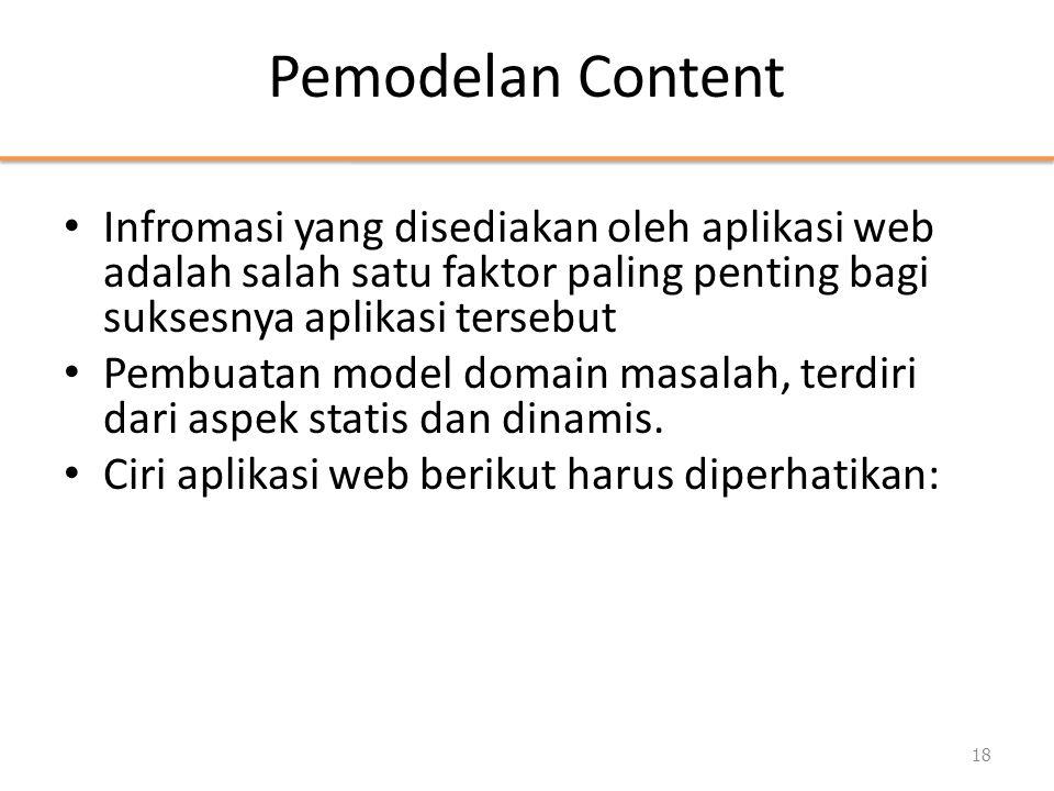 Pemodelan Content • Infromasi yang disediakan oleh aplikasi web adalah salah satu faktor paling penting bagi suksesnya aplikasi tersebut • Pembuatan m