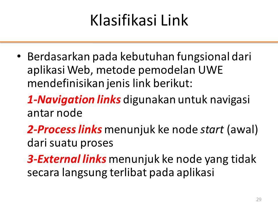 Klasifikasi Link • Berdasarkan pada kebutuhan fungsional dari aplikasi Web, metode pemodelan UWE mendefinisikan jenis link berikut: 1-Navigation links