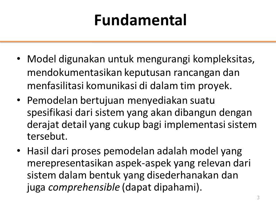 Fundamental • Model digunakan untuk mengurangi kompleksitas, mendokumentasikan keputusan rancangan dan menfasilitasi komunikasi di dalam tim proyek. •