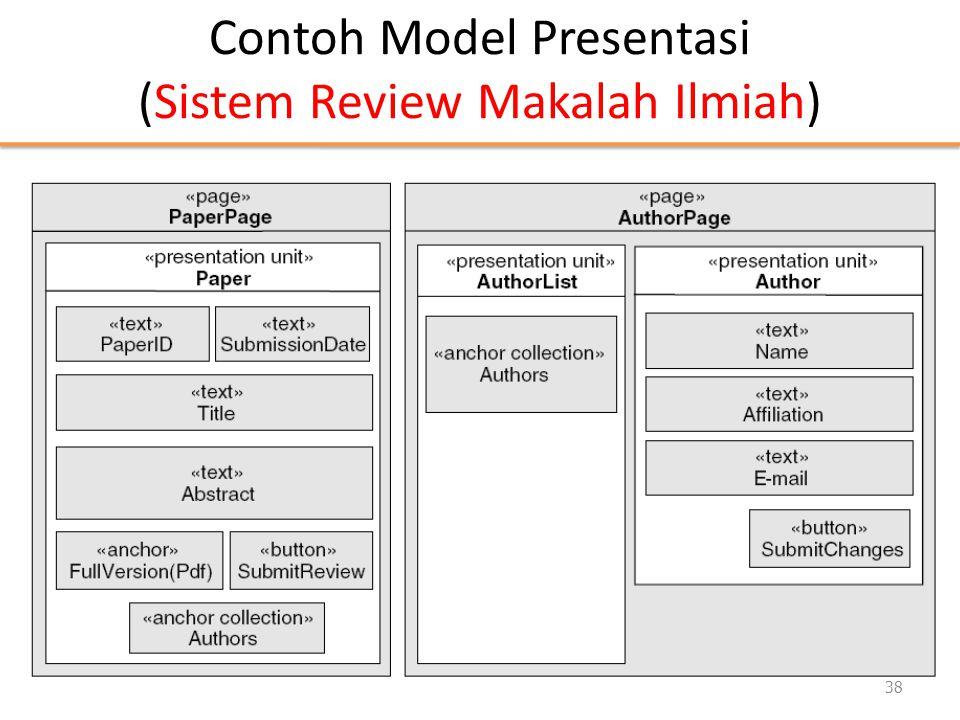 Contoh Model Presentasi (Sistem Review Makalah Ilmiah) 38