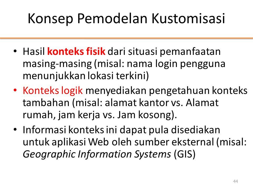Konsep Pemodelan Kustomisasi • Hasil konteks fisik dari situasi pemanfaatan masing-masing (misal: nama login pengguna menunjukkan lokasi terkini) • Ko