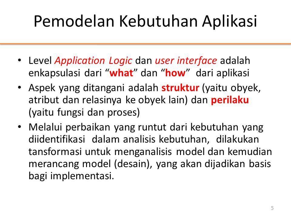 """• Level Application Logic dan user interface adalah enkapsulasi dari """"what"""" dan """"how"""" dari aplikasi • Aspek yang ditangani adalah struktur (yaitu obye"""