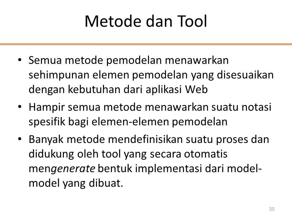 Metode dan Tool • Semua metode pemodelan menawarkan sehimpunan elemen pemodelan yang disesuaikan dengan kebutuhan dari aplikasi Web • Hampir semua met