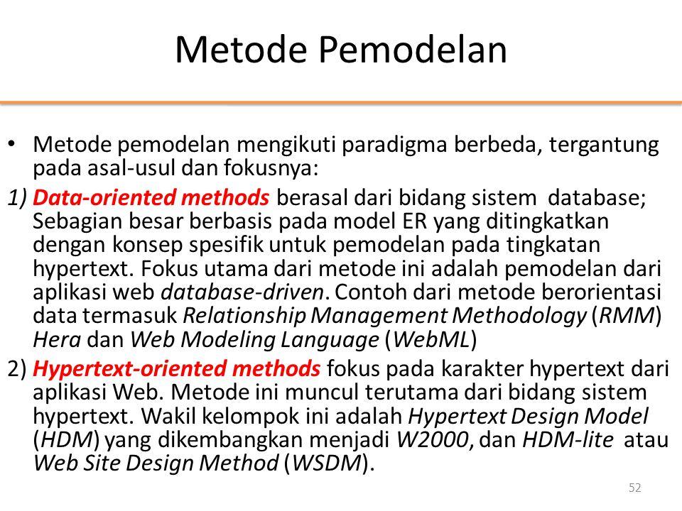 Metode Pemodelan • Metode pemodelan mengikuti paradigma berbeda, tergantung pada asal-usul dan fokusnya: 1) Data-oriented methods berasal dari bidang