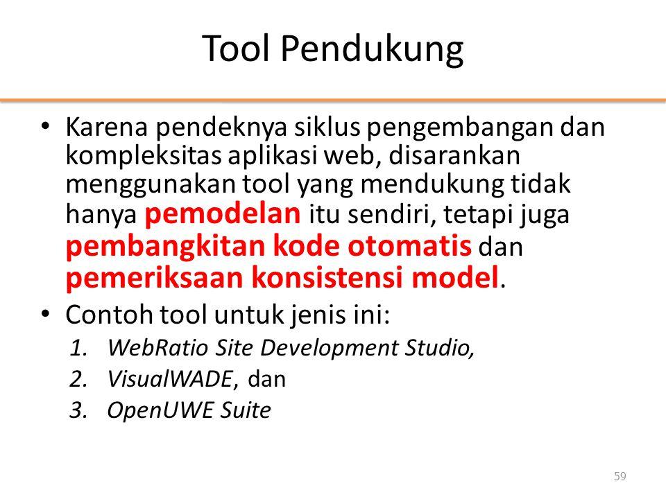 Tool Pendukung • Karena pendeknya siklus pengembangan dan kompleksitas aplikasi web, disarankan menggunakan tool yang mendukung tidak hanya pemodelan