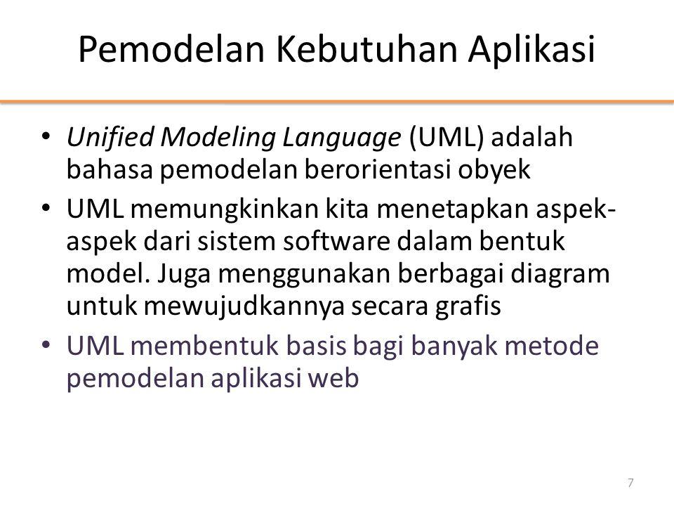 Pemodelan Kebutuhan Aplikasi • Unified Modeling Language (UML) adalah bahasa pemodelan berorientasi obyek • UML memungkinkan kita menetapkan aspek- aspek dari sistem software dalam bentuk model.