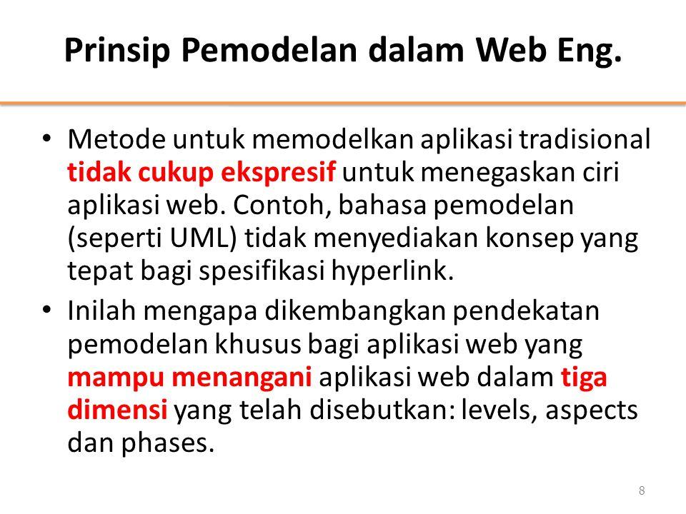 Prinsip Pemodelan dalam Web Eng. • Metode untuk memodelkan aplikasi tradisional tidak cukup ekspresif untuk menegaskan ciri aplikasi web. Contoh, baha