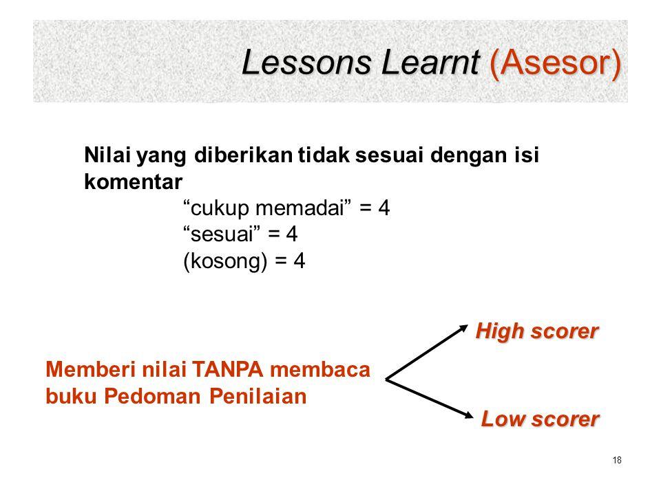 """Lessons Learnt (Asesor) 18 Nilai yang diberikan tidak sesuai dengan isi komentar """"cukup memadai"""" = 4 """"sesuai"""" = 4 (kosong) = 4 Memberi nilai TANPA mem"""